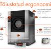 Pesumasin-tsentrifuug-IPSO-IY350-600-tooteinfo